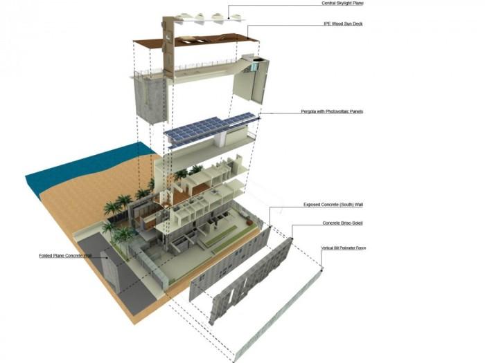 Casa Mar - Coleman-Davis Pagan Arquitectos